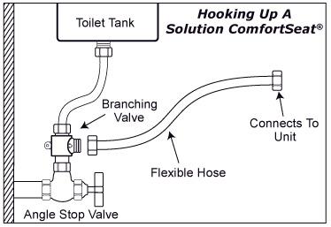 Nema Tt 30r Wiring Diagram likewise Installation further Ps 35bl Wiring Diagram also Wiring 50   220 Plug additionally Nema L14 30r Wiring Diagram. on wiring diagram three prong plug